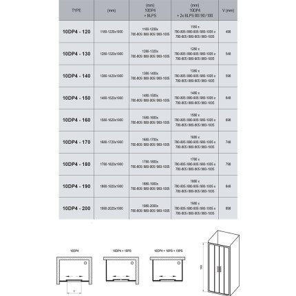Usa de nisa tip cortina Ravak Concept 10° 10DP4-160, 160cm, crom lucios