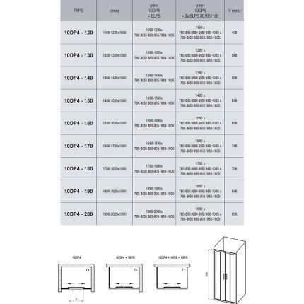 Usa de nisa tip cortina Ravak Concept 10° 10DP4-120, 120cm, crom mat