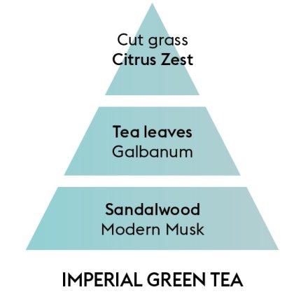 Lumanare parfumata Berger Jonathan Adler Muse Imperial Green Tea 300g
