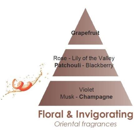 Set Berger Duo Etincelle Bouquet Parfume Cube Grise 80ml + lumanare parfumata 80g Exquisite Sparkle