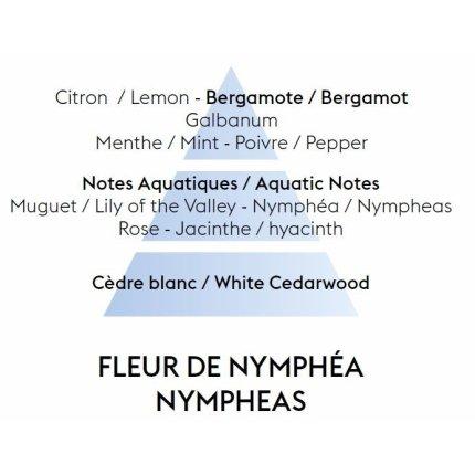 Difuzor parfum camera Berger Bouquet Parfume Cube Fleur de Nymphea 125ml