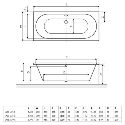 Cada baie rectangulara Radaway Agria 170x75cm, acril
