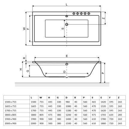 Cada rectangulara Radaway Aridea 190x90cm