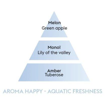 Parfum pentru difuzor ultrasonic Berger Aroma Happy - Fraicheur Aquatique 475ml