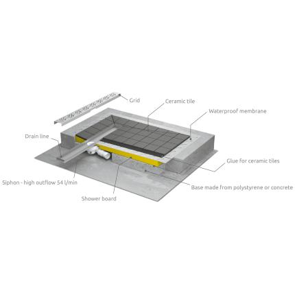 Kit rigola de dus Radaway pe latura lunga RadaDrain 90x80cm placare 5-7mm