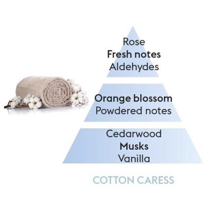 Parfum pentru difuzor Berger Caresse de coton 400ml