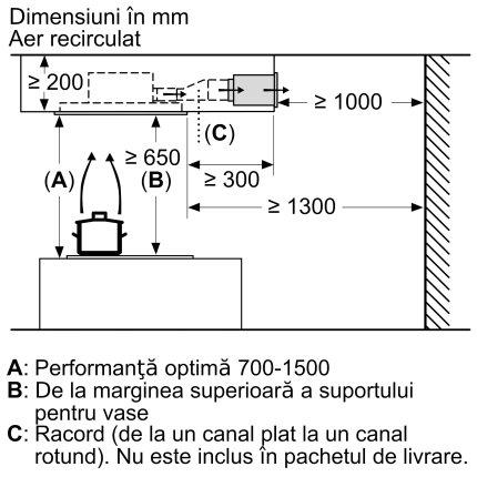 Hota de tavan Bosch DRC96AQ50 Serie 6, 90cm, 3 trepte + 2 Intensiv, 734 m³/h Intensiv, Home Connect, inox