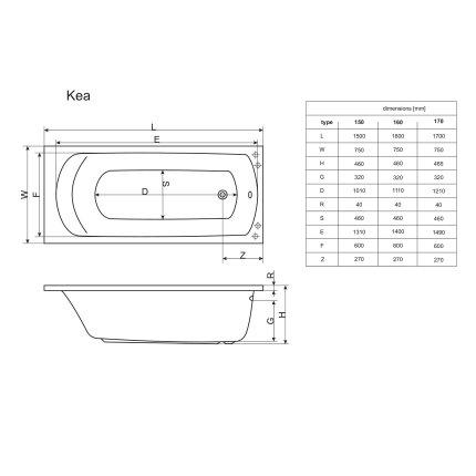 Cada baie rectangulara Radaway Kea 150x75cm, acril