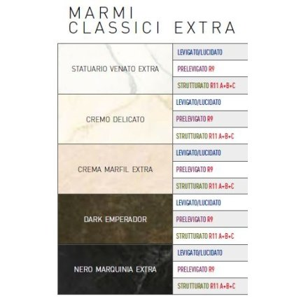 Gresie portelanata rectificata FMG Marmi Classici Extra 60x30cm, 9mm, Crema Marfil Extra Levigato