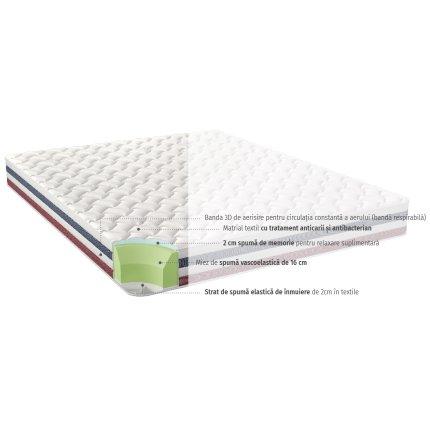 Saltea iSleep Memory Relax 120x200cm, inaltime 20cm