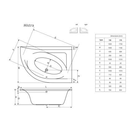 Cada baie asimetrica Radaway Mistra 170x110cm, acril, orientare dreapta