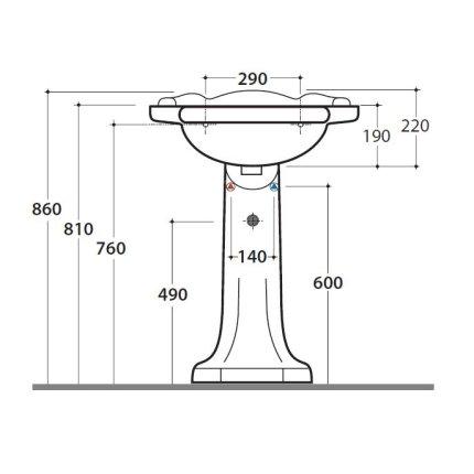Picior pentru lavoar Globo Paestum 71cm si 62cm