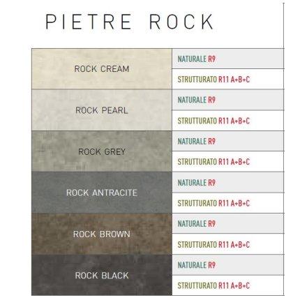 Gresie portelanata rectificata FMG Pietre Rock 60x30cm, 10mm, Cream Naturale