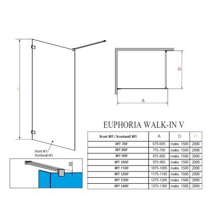 Cabina de dus tip Walk-in V Radaway Euphoria 70 cm