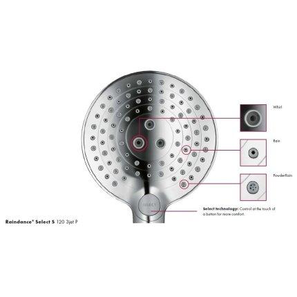 Coloana de dus Hansgrohe Raindance Select S 240 PowderRain 1jet cu baterie termostatata, alb mat
