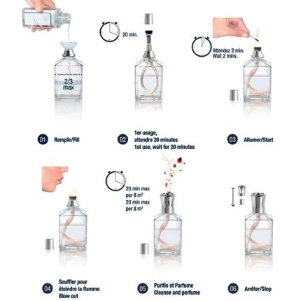 Set Berger lampa catalitica Etincelle Grise cu parfum Exquisite Sparkle