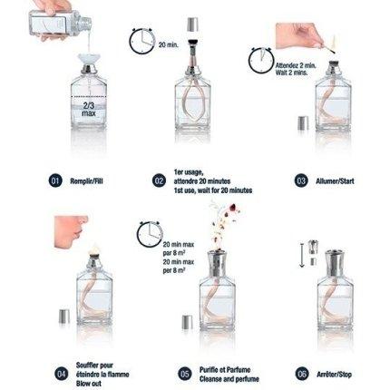 Set Berger lampa catalitica Aroma cu parfum Relax Douceur Orientale