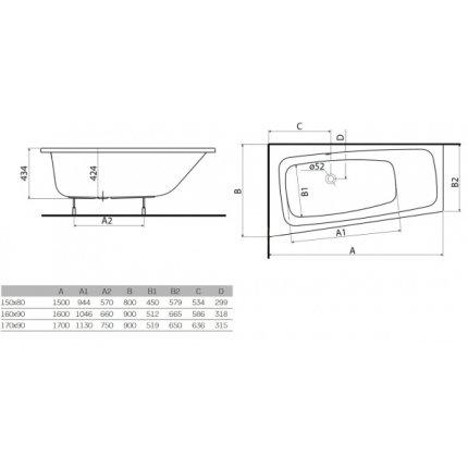 Cada asimetrica Kolo Split 150x80cm orientare stanga