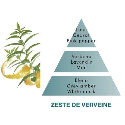 Parfum pentru difuzor ultrasonic Berger Zeste de Verveine 475ml