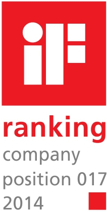 IF Ranking Company Position 017 2014
